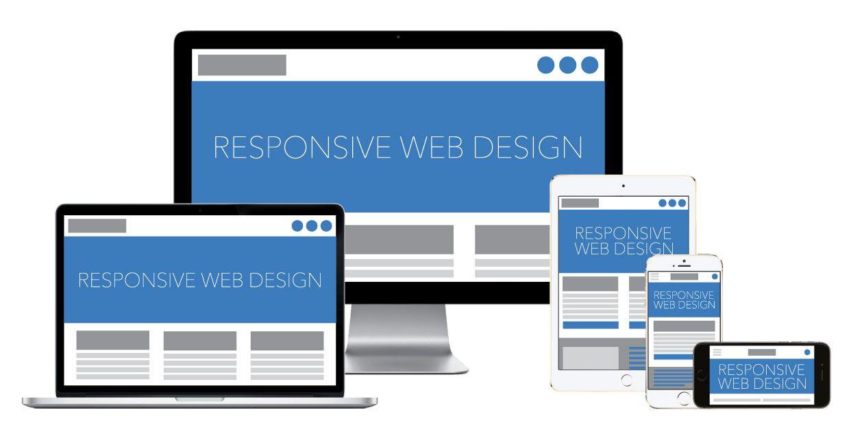 Mi is az reszponzív (alkalmazkodó) weboldal?